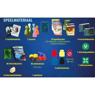 Afbeelding van het Speelmateriaal van de basiseditie van het Pandemic bordspel