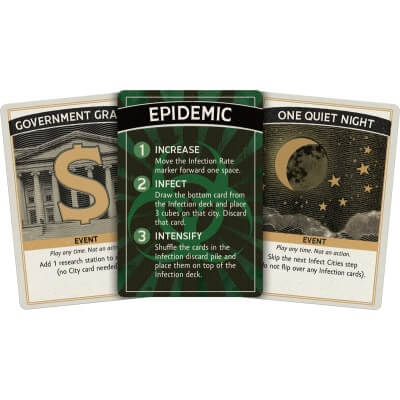 Enkele rollen van het bordspel Pandemic 10th Anniversary (Engels)